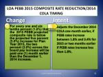 loa pebb 2015 composite rate reduction 2014 cola timing