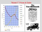 model t prices sales