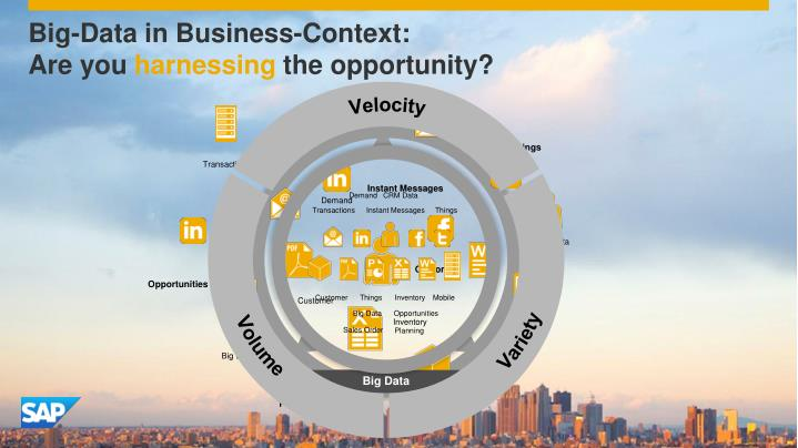 Big data in business context are you harnessing the opportunity