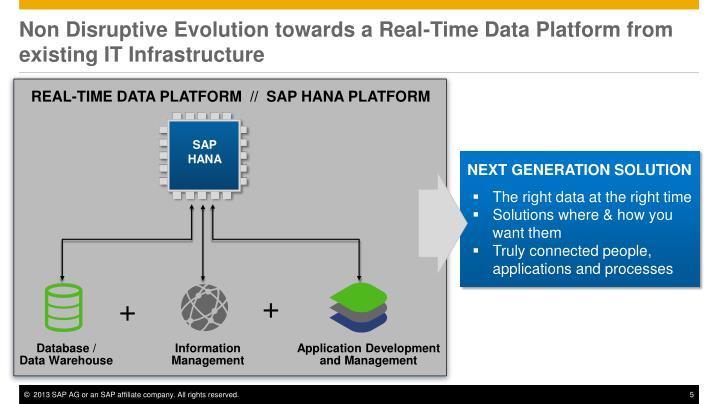 Non Disruptive Evolution towards a Real-Time Data Platform from existing IT Infrastructure