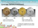 marketplace health insurance plans1