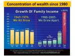 concentration of wealth since 1980