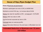 house of rep ryan budget plan