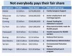 not everybody pays their fair share1