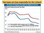 top taxes are low especially for the richest