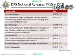dps notional releases fy15 fy18