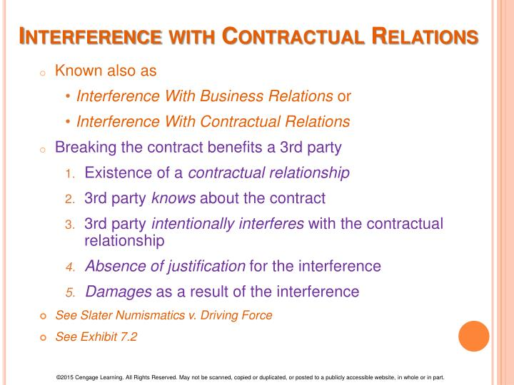 business contractual relationship Some of the more common types of business contracts that you may enter into   to as a termination agreement, this formally ends the employment relationship.