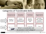categories of transferable skills