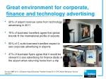 great environment for corporate finance and technology advertising