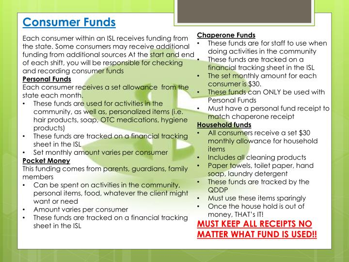 Consumer Funds