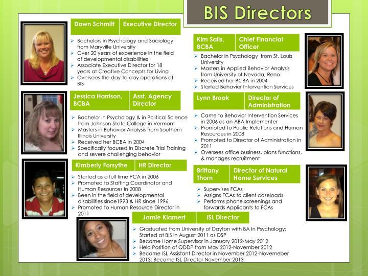 BIS Directors