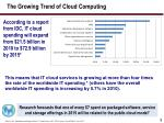 the growing trend of cloud computing