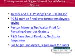 consequences of organizational social media misuse