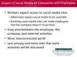 impact of social media on companies and employees