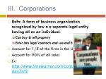 iii corporations