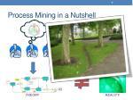 process mining in a nutshell