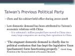 taiwan s previous political party
