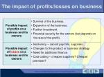 the impact of profits losses on business