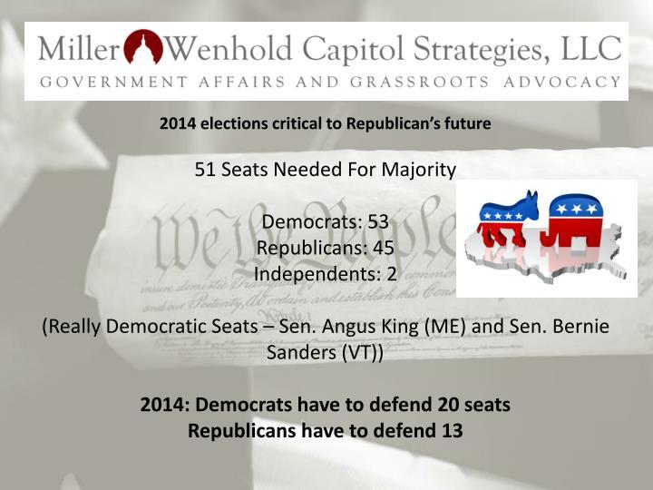 2014 elections critical to Republican's future