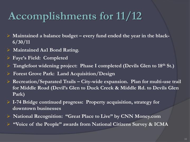 Accomplishments for 11/12