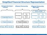 simplified financial structure representation