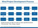 wind project development process