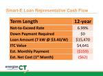 smart e loan representative cash flow