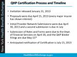 qhp certification process and timeline