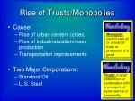 rise of trusts monopolies