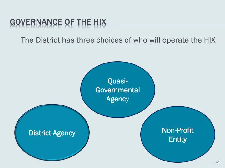 The District has three choices of who will operate the HIX