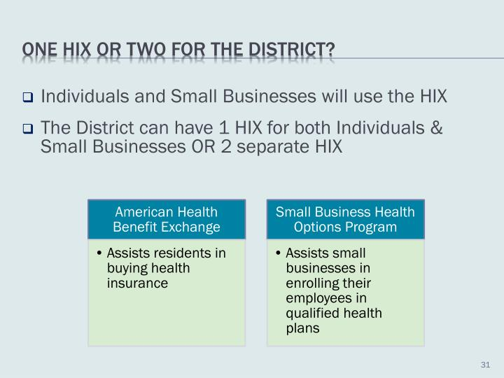 Individuals and Small Businesses will use the HIX