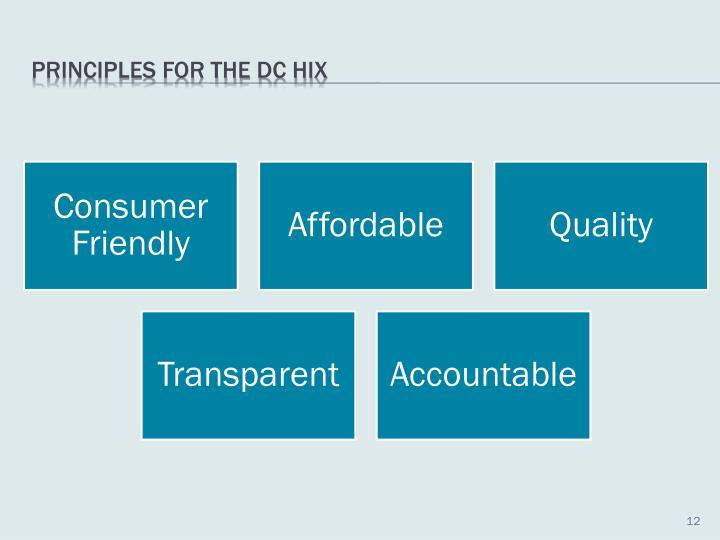 Principles for the DC HIX