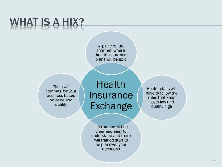 What is a HIX?