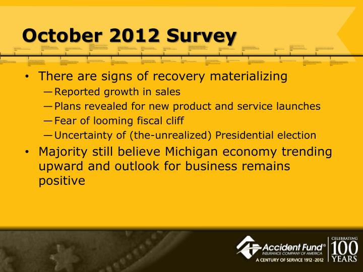 October 2012 Survey