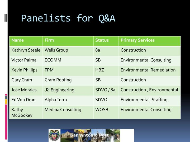 panelists for q a n.