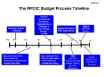 the rpcic budget process timeline