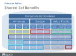 shared set benefits