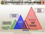 cfpfss dgpfss delivery model