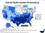 overall health system performance