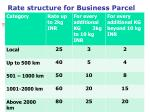 rate structure for business parcel