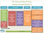 pic clinical work flow implemented model 2