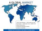 a global market