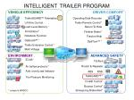 intelligent trailer program