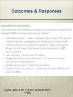 outcomes responses
