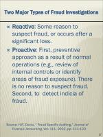 two major types of fraud investigations