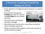 excessive loading unloading delays 1 of 2