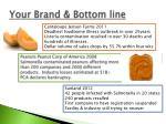 your brand bottom line