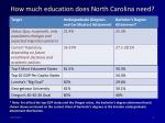 how much education does north carolina need