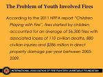 the problem of youth involved fires