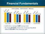 financial fundamentals1